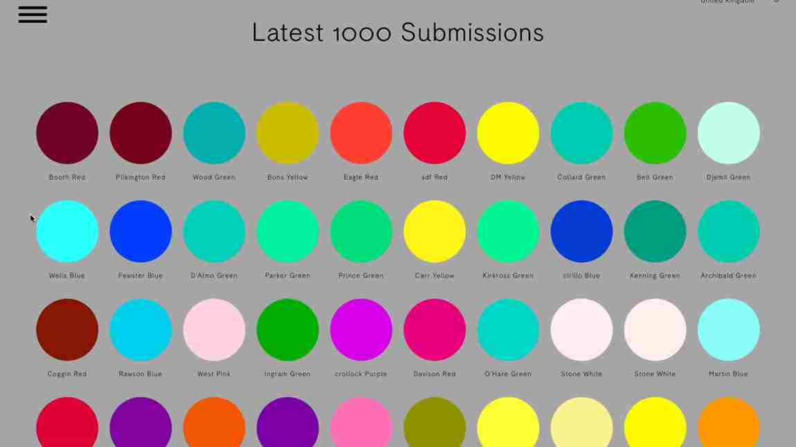 1000 Submissions